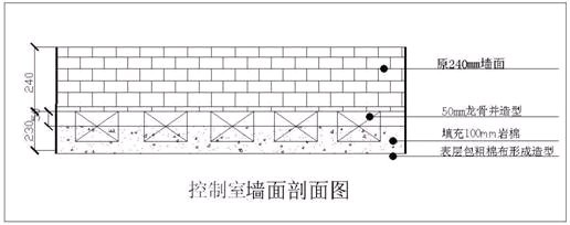 录音室J角施工处理工艺 有时由于空间有限又要考虑到房间大小的合理分配和满足使用者对系统的满足,录音室和控制室是分割出来的,这样以来就形成了分割后的不规则J角。为了进一步保证声学标准和后期录音效果,必须对分割后的不规则J角进行了声学处理,从而使整个录音环境达到最佳的效果。 录音室J角施工处理工艺如下图:  空调施工处理工艺 空调的安装、施工工艺和使用的合理处理在录音棚装修中直接影响到后期的录音效果。空调的安装与施工工艺要求,通风进出口进行单项通道处理,同时必须回避普通家用或工用的挂式和立式空调,因为传统